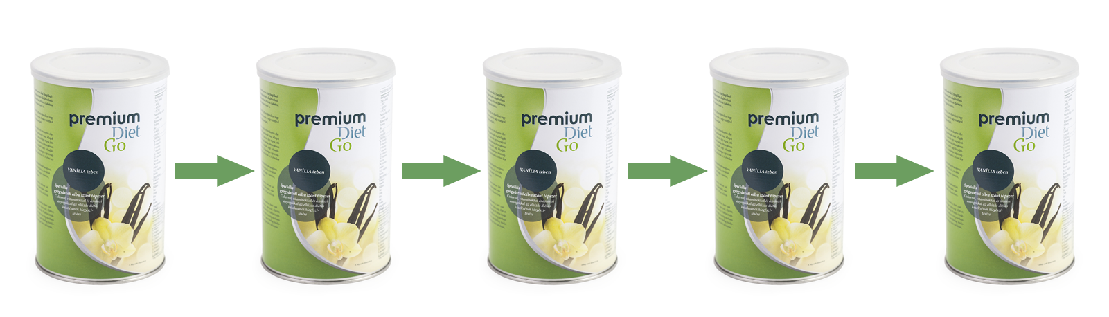 Premium Diet - Alkalmazkodási fázis - Premium Diet Go - jopatikus.hu